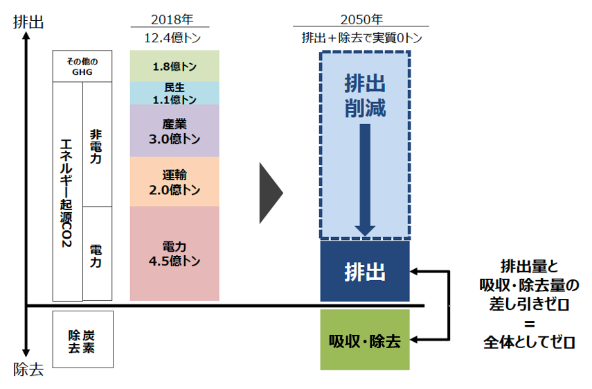 f:id:Seshio-Researcher:20210613190845p:plain