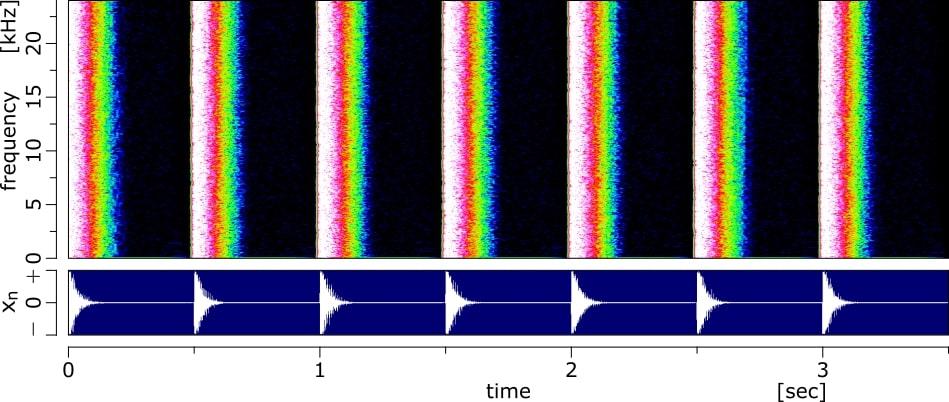 打楽器音の波形とスペクトログラム