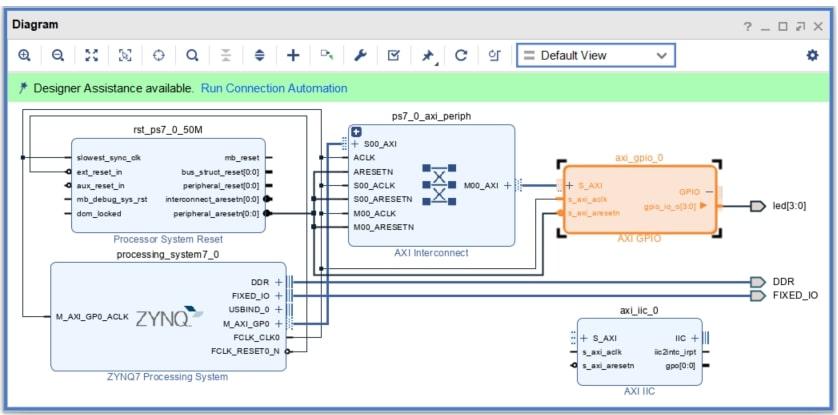 図2:AXI IICの追加