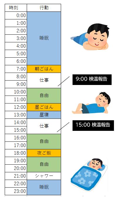 f:id:Shenzhen_rice:20210326144920p:plain