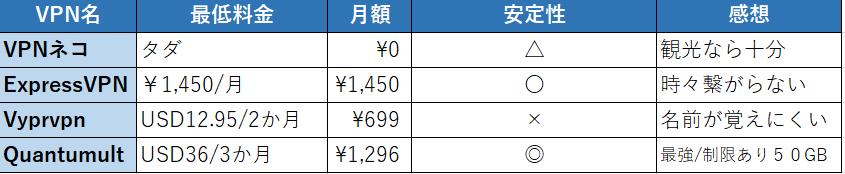 f:id:Shenzhen_rice:20210419154756p:plain