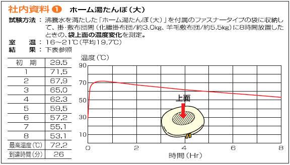 f:id:Shidenkai:20170111061232j:plain