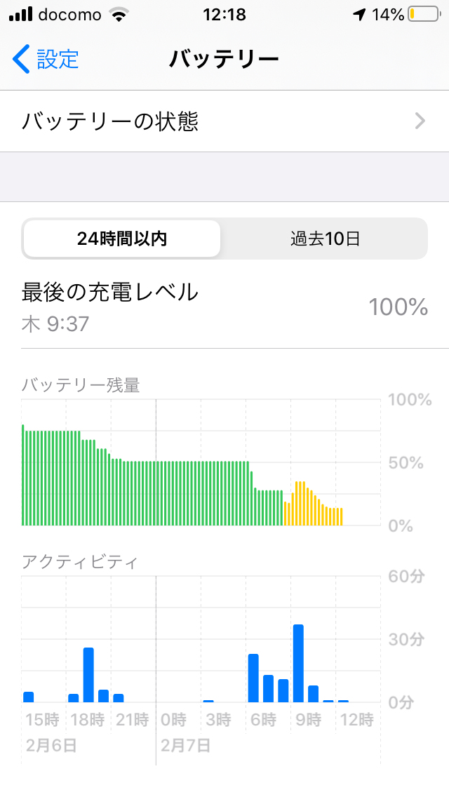 f:id:Shidenkai:20200207160857p:plain