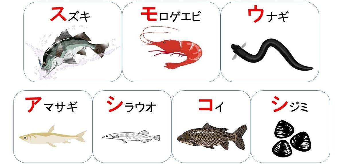 f:id:Shigehara_Nishiki:20200523023707j:plain