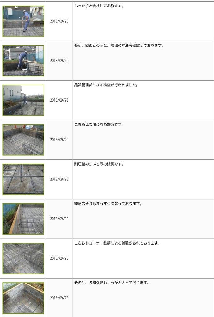 f:id:Shiitora_Fujijuken_Blog:20181027113505j:plain