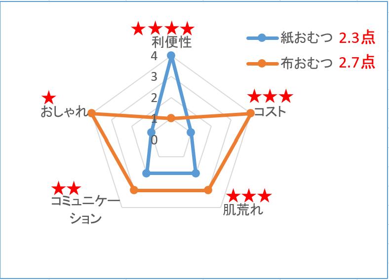 f:id:Shikamatti:20210207223720p:plain