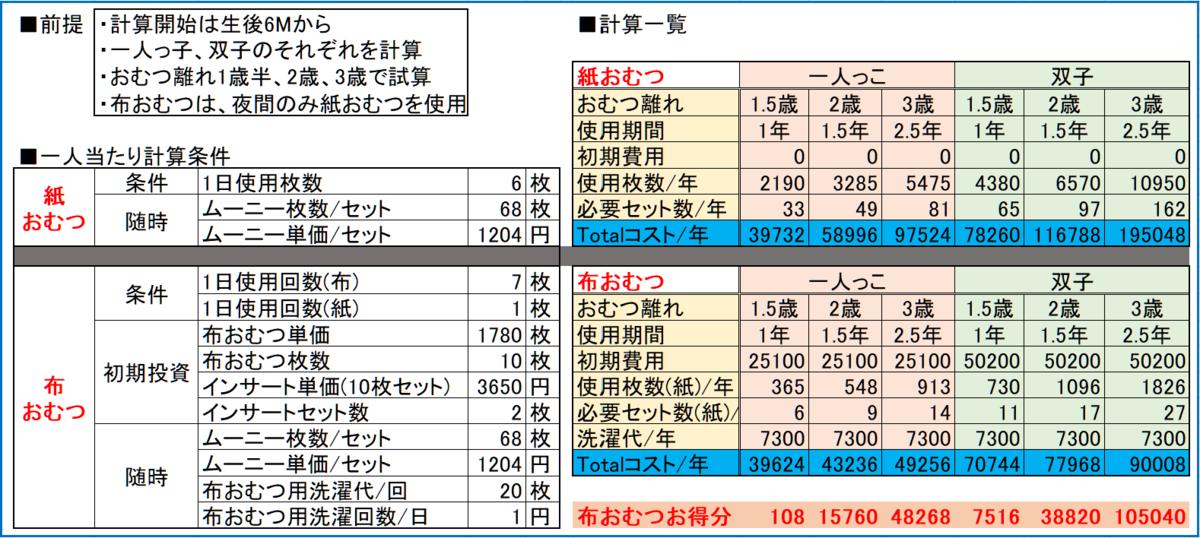 f:id:Shikamatti:20210207223735p:plain
