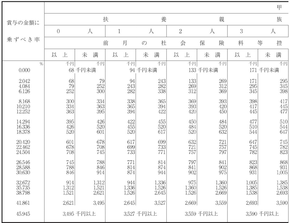 f:id:Shikamatti:20210412213122p:plain