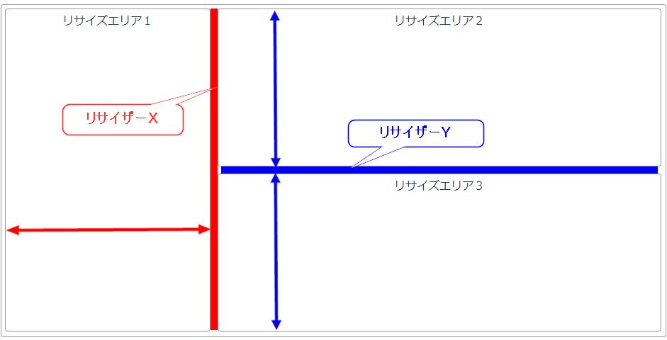 f:id:Shikataramuno:20190305105842p:plain
