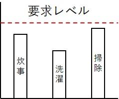 f:id:Shima-koh-papa:20210331215234j:plain