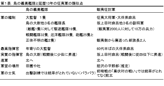 f:id:Shimafukurou:20210503164821p:plain