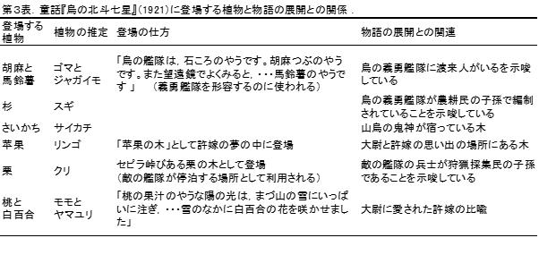 f:id:Shimafukurou:20210504101645p:plain