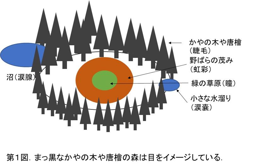 f:id:Shimafukurou:20210505165724p:plain