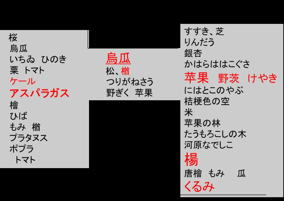 f:id:Shimafukurou:20210604123621p:plain