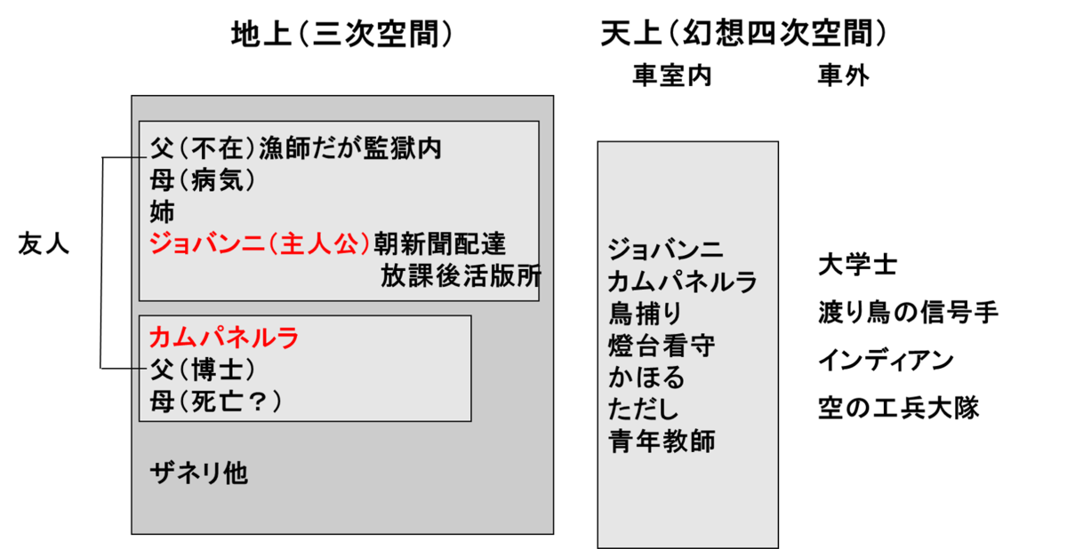 f:id:Shimafukurou:20210604124015p:plain