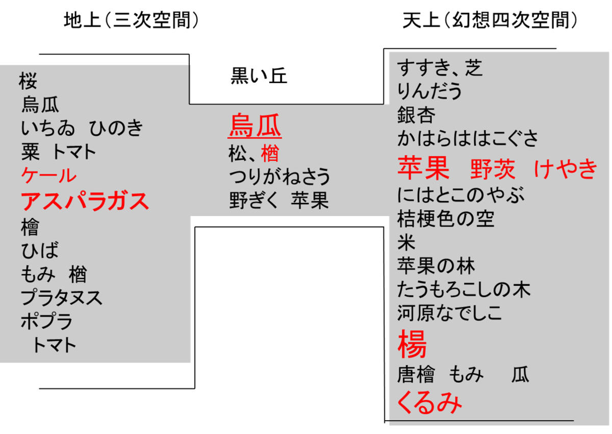 f:id:Shimafukurou:20210604124225p:plain