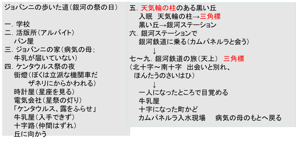 f:id:Shimafukurou:20210604124359p:plain