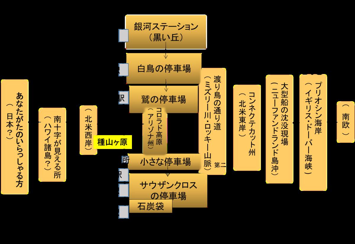 f:id:Shimafukurou:20210604124918p:plain