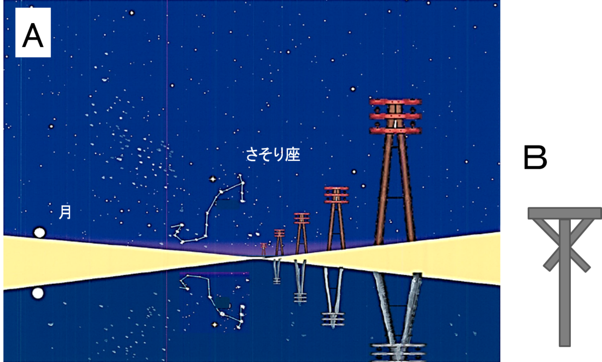 f:id:Shimafukurou:20210608123406p:plain