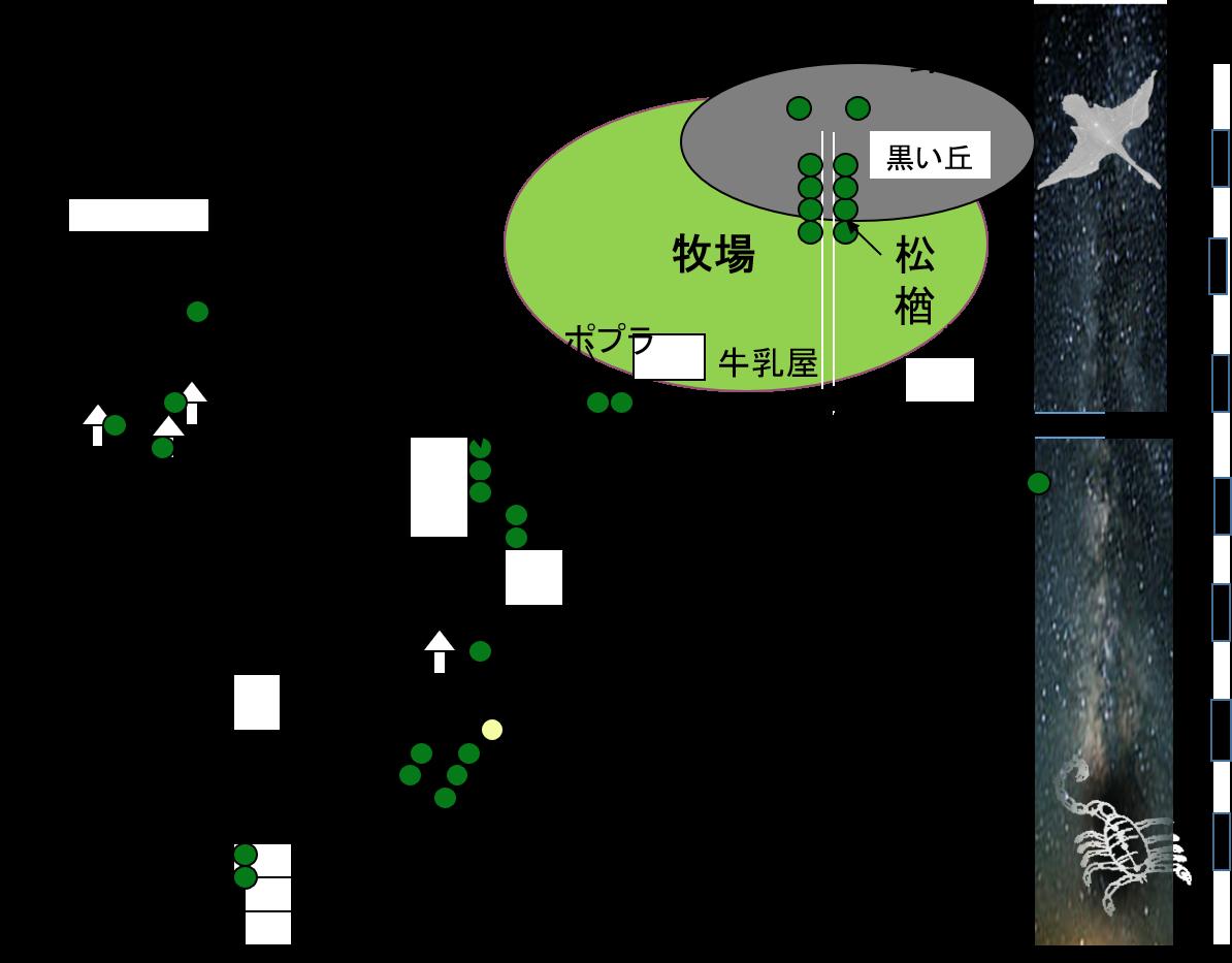 f:id:Shimafukurou:20210619144303p:plain