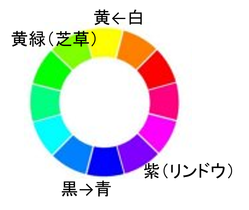 f:id:Shimafukurou:20210627122032p:plain