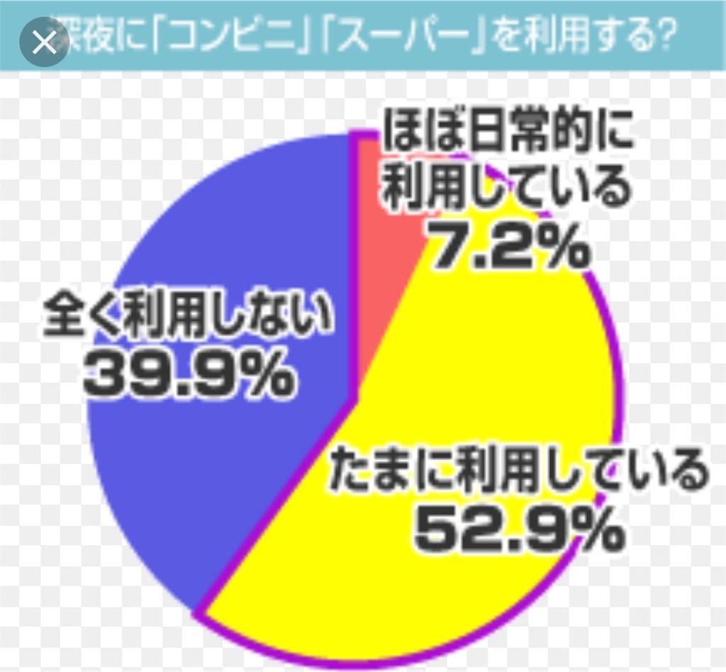 f:id:Shimesaba-ba:20190306183630j:image
