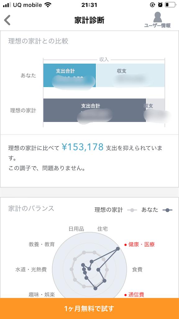 f:id:Shimesaba-ba:20191216213445p:image