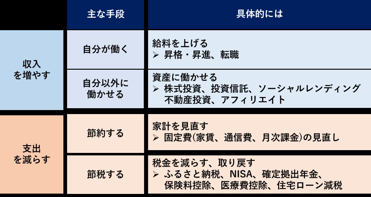 f:id:Shimesaba-ba:20191220000621p:plain