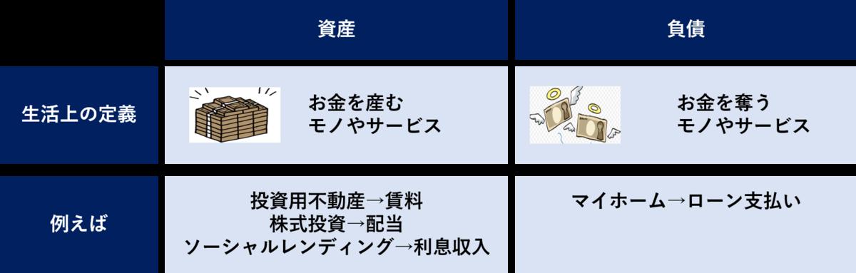 f:id:Shimesaba-ba:20191221140816p:plain
