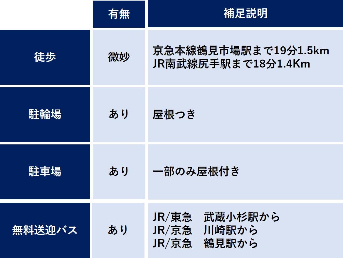 f:id:Shimesaba-ba:20191228143517j:plain