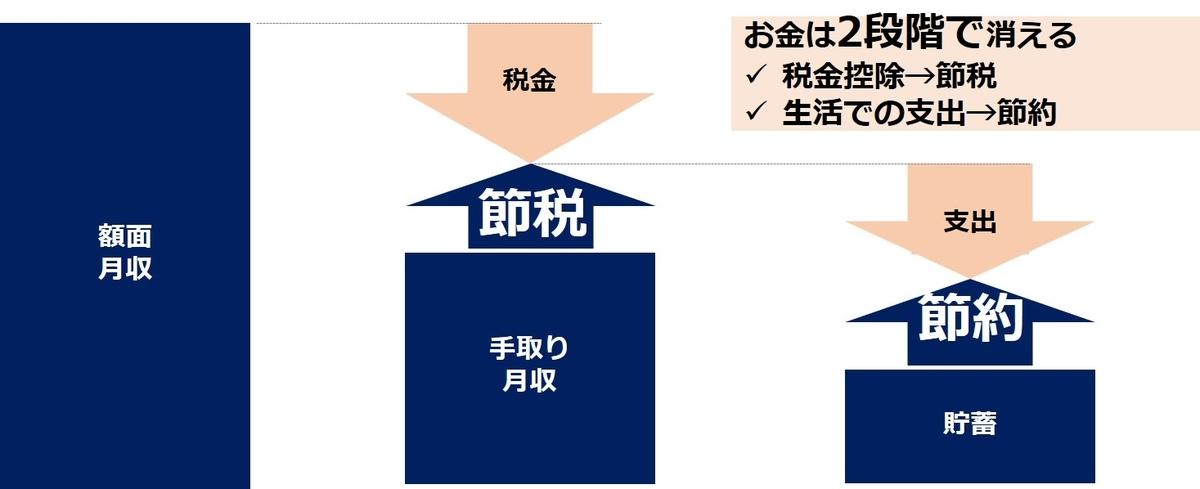 f:id:Shimesaba-ba:20191228224156j:plain