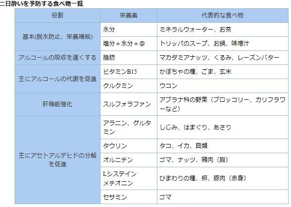 f:id:Shimesaba-ba:20191230162338j:plain