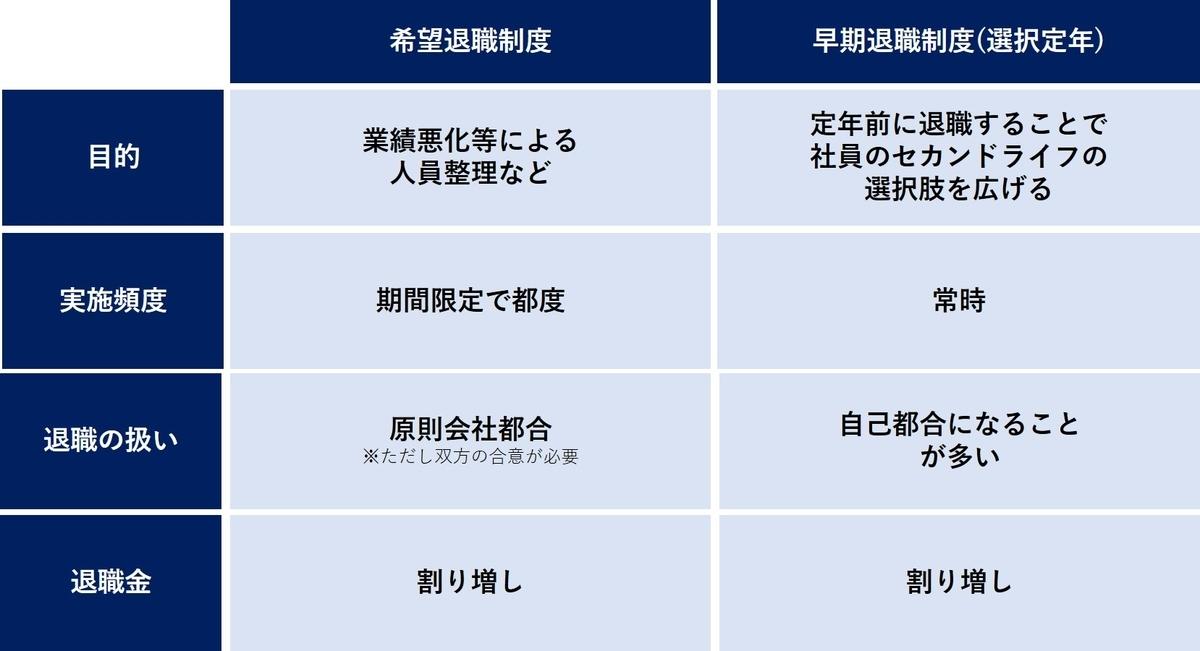 f:id:Shimesaba-ba:20200103224510j:plain