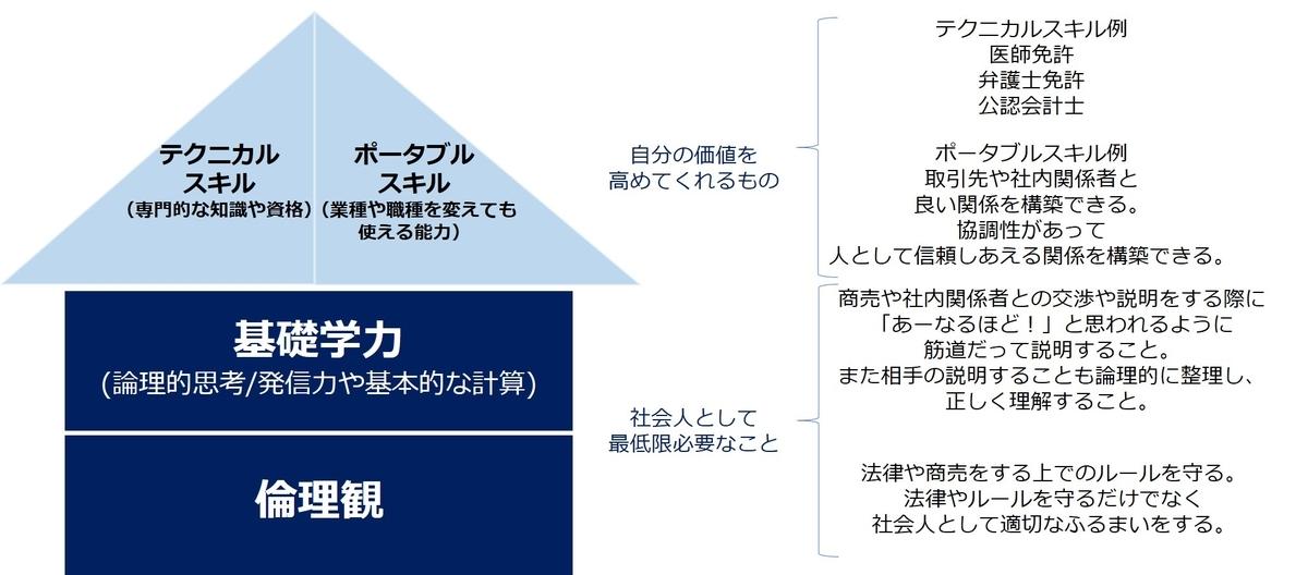 f:id:Shimesaba-ba:20200126091729j:plain