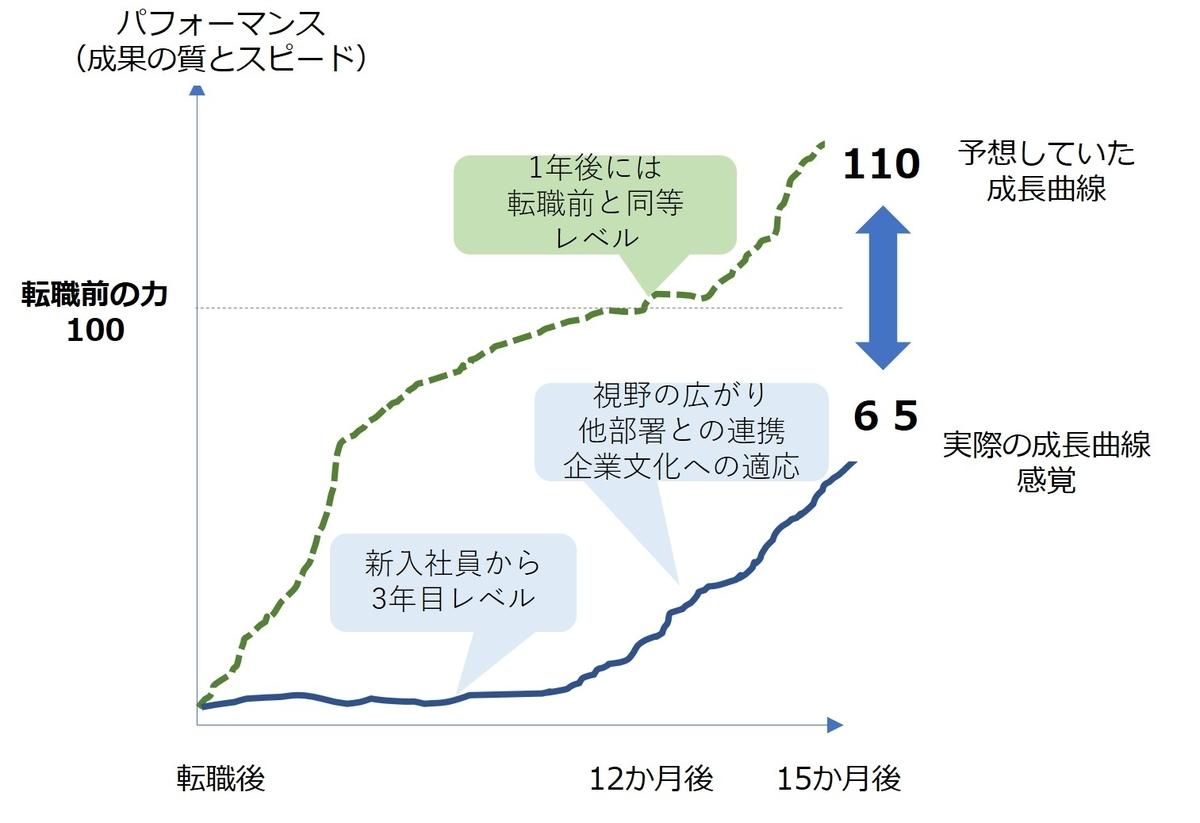 f:id:Shimesaba-ba:20200208234118j:plain
