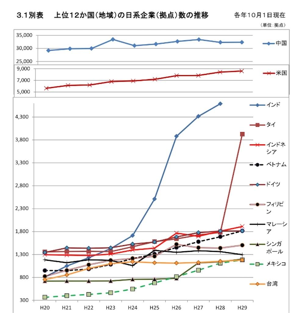 f:id:Shimesaba-ba:20200704213818j:image
