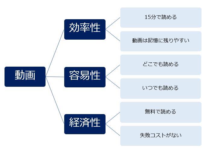 f:id:Shimesaba-ba:20200718003605j:plain
