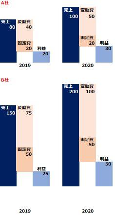 f:id:Shimesaba-ba:20200726135430j:plain