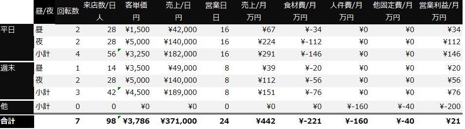 f:id:Shimesaba-ba:20200731145106j:plain