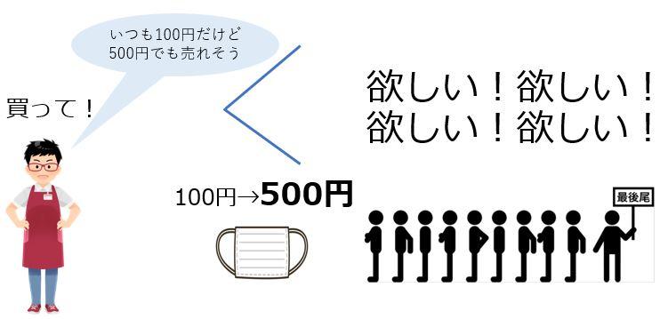 f:id:Shimesaba-ba:20200731162017j:plain