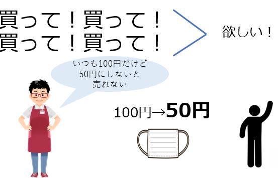f:id:Shimesaba-ba:20200731162304j:plain