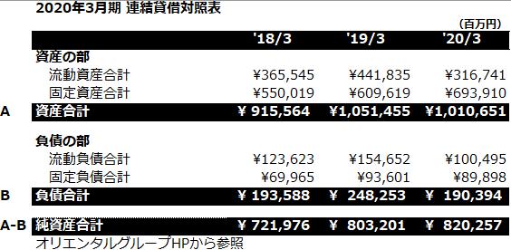 f:id:Shimesaba-ba:20200801083304p:plain