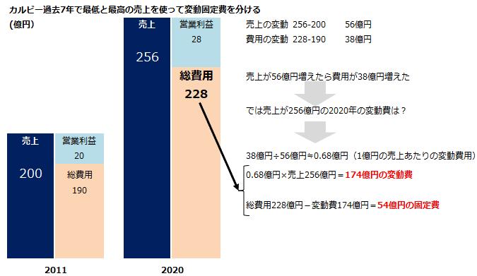 f:id:Shimesaba-ba:20200801165446p:plain