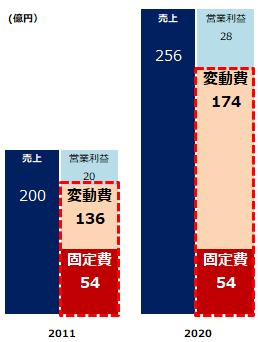 f:id:Shimesaba-ba:20200801165754p:plain
