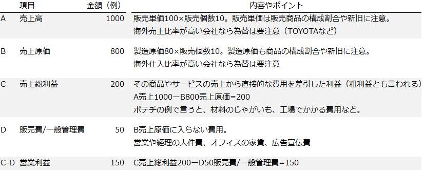 f:id:Shimesaba-ba:20200803170814p:plain