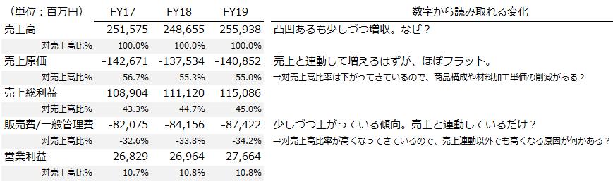 f:id:Shimesaba-ba:20200803174116p:plain