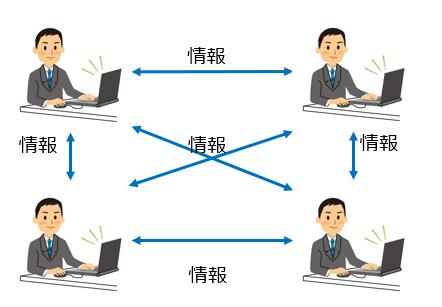 f:id:Shimesaba-ba:20200809191037p:plain