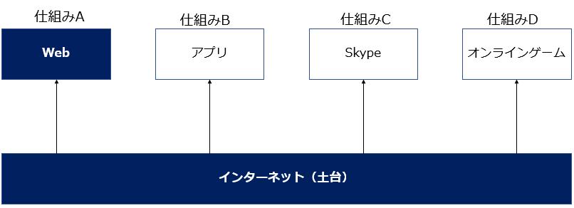 f:id:Shimesaba-ba:20200809200729p:plain