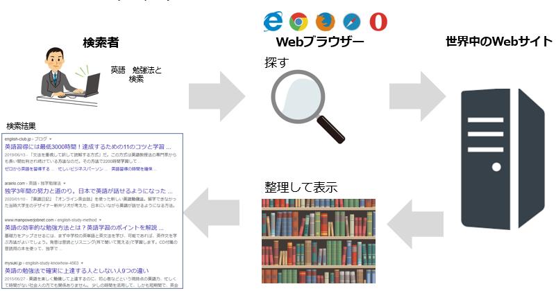 f:id:Shimesaba-ba:20200810101422p:plain