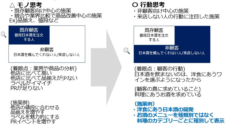 f:id:Shimesaba-ba:20200812101747p:plain